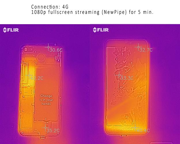 fp3_temperature_4g_1080p_streaming