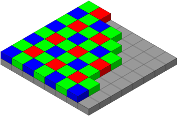 350px-Bayer_pattern_on_sensor.svg