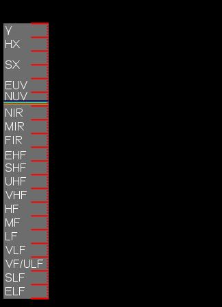 324px-Light_spectrum.svg